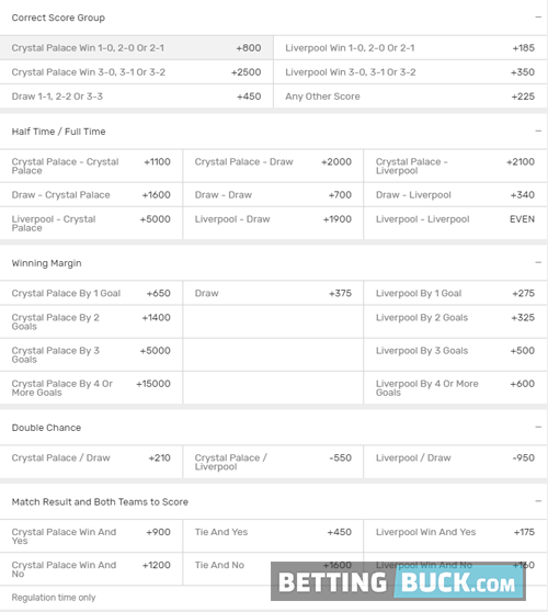 Additional Bets Liverpool