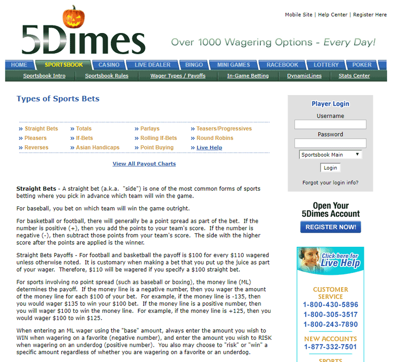 The 5Dimes Educational Page For Straight Bets