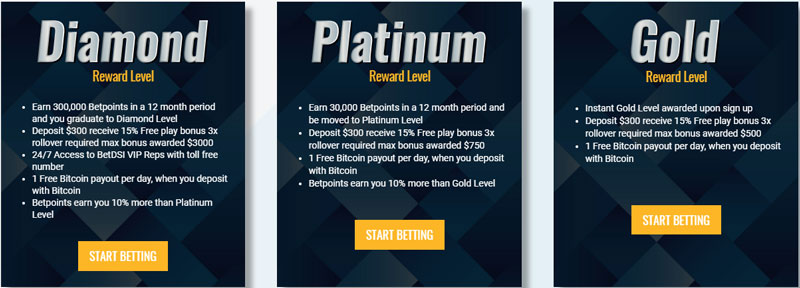 BetPoints Rewards
