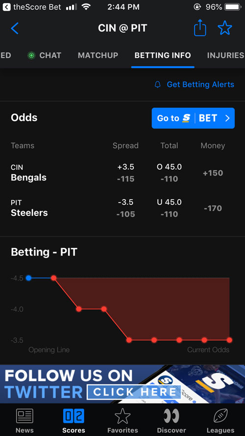 theScore Media App Betting Line Info