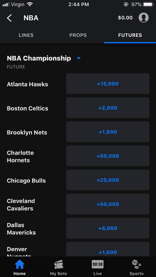 theScore Bet Futures Bets