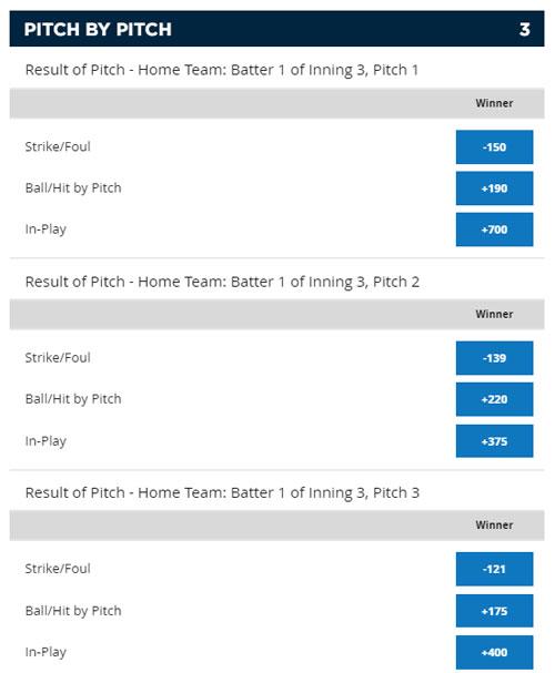 MLB Pitch by Pitch