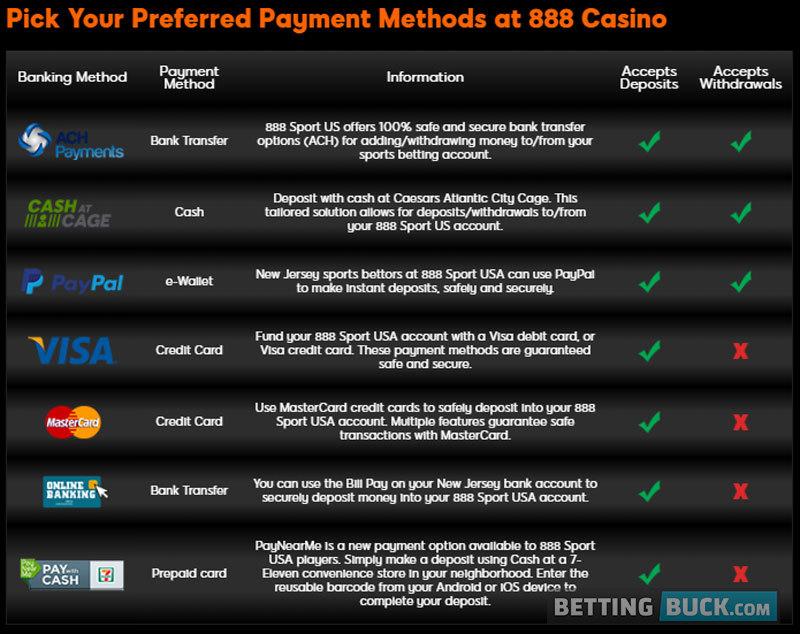 888sport Banking Options