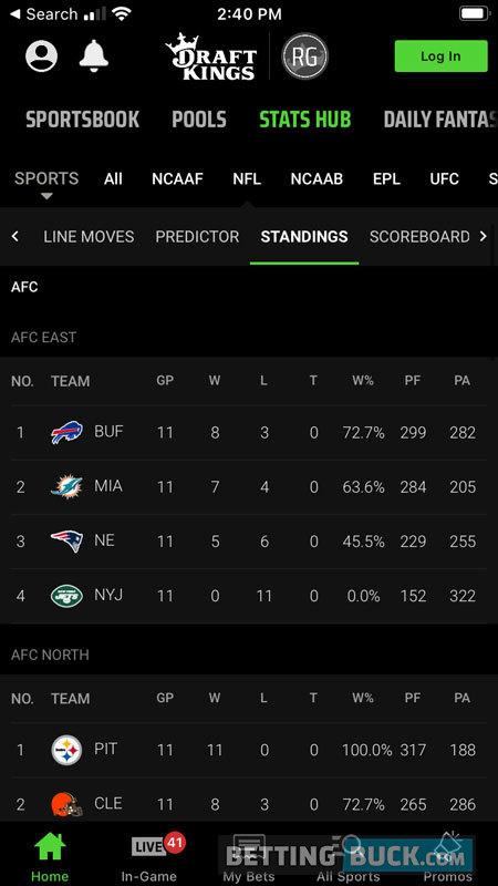 DraftKings Sportsbook NFL Standings