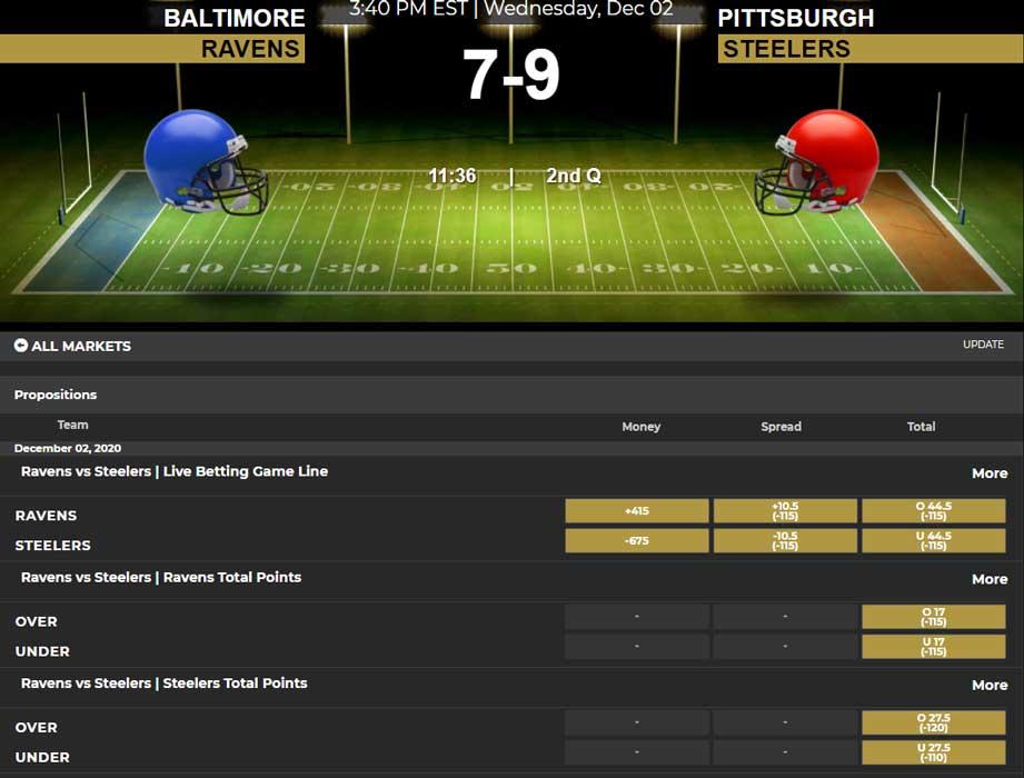 Elite Sportsbook live betting